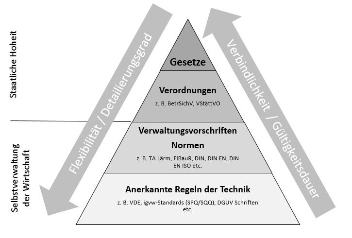 DIN 15750 – Veranstaltungstechnik – Leitlinien für technische ...